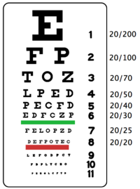 Image of an eye chart